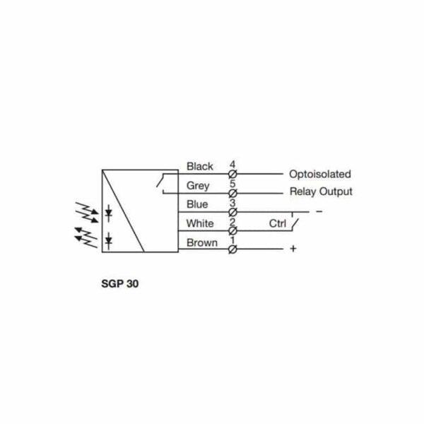 Het elektrischiteitsschema van de SGP30 serie