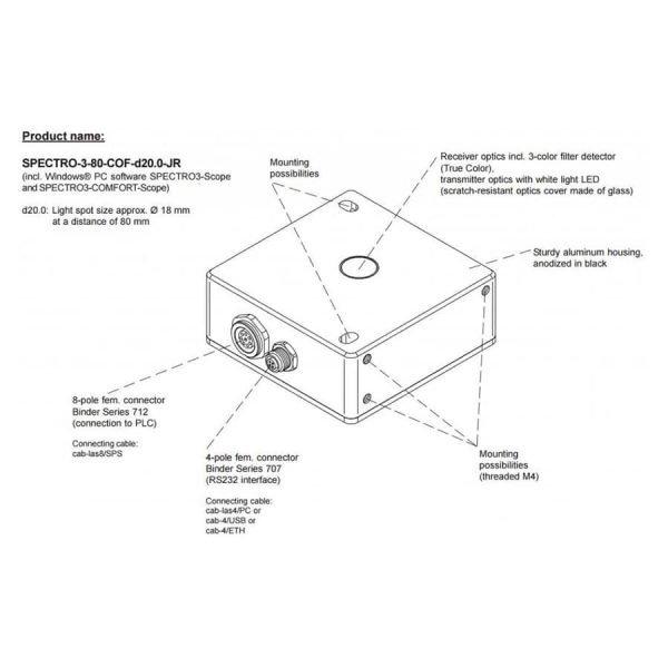 Uitleg van een van de SPECTRO-3-JR series kleurendetectie sensor