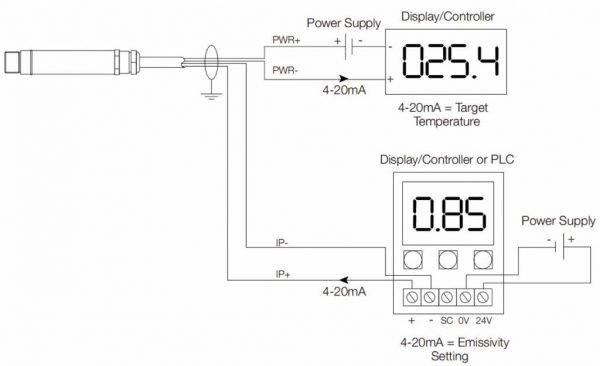 i-Tec Compact serie teach-in procedure