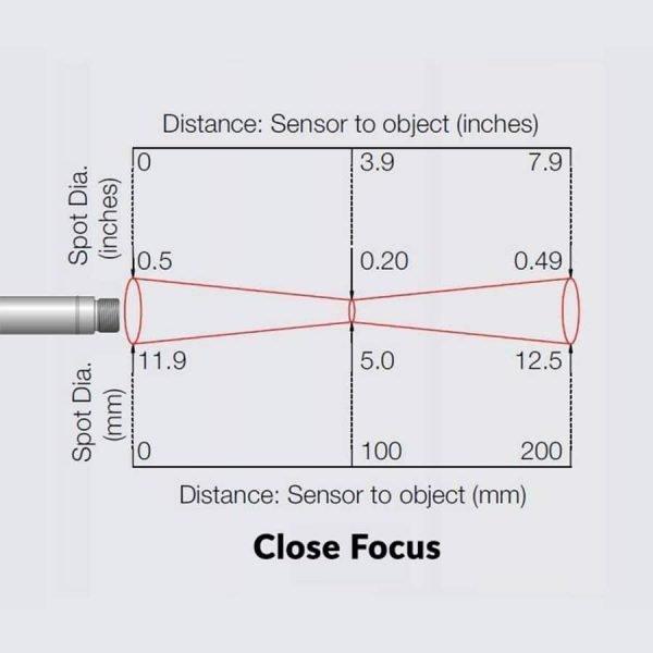 i-Tex Mini infrarood temperatuursensor Close Focus optiek