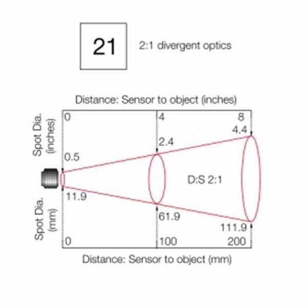 i-Tec MiniUSB infrarood temperatuursensor 2:1 ratio schema