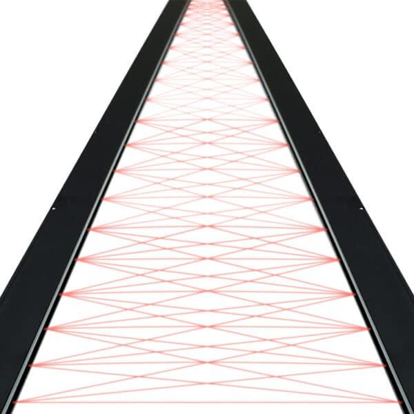 Crossbeams SG1 lichtschermen van Telco Sensors