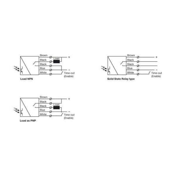 Aansluitschema van de SG1 lichtschermen van Telco Sensors