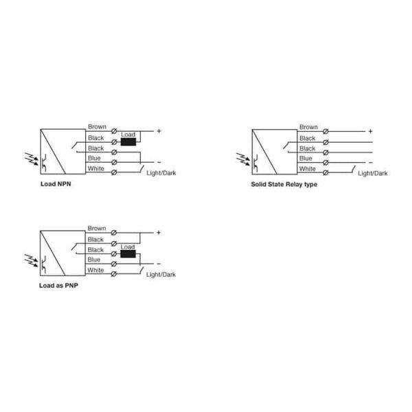 Aansluitschema's van de SG2 lichtschermen van Telco Sensors