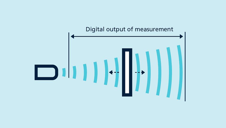 analoge meting via IO-Link als detectieprincipe voor ultrasoon sensoren