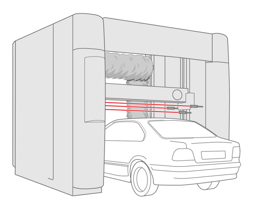 Vehicle detection in the carwash