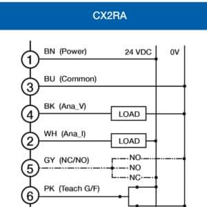 CX2E0RF/20-096V