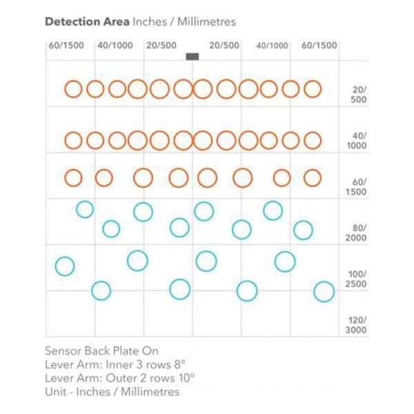 Hotron HR100-CT detectie gebied met sensor black plate on